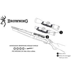 Kit attacco sgancio rapido Browning Nomad | Armeria Olimpic Sport SRL